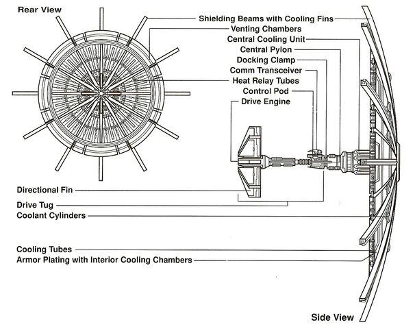 Archivo:Shieldship schem.jpg