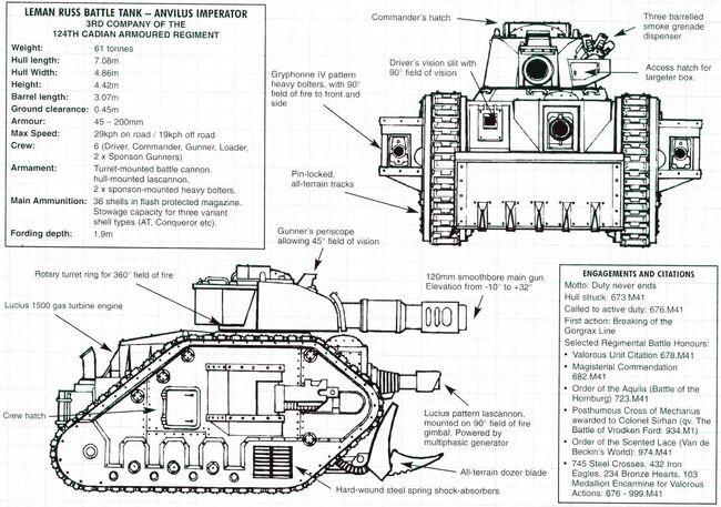 Leman Russ Tank Imperial Guard Tanque Guardia datos.jpg