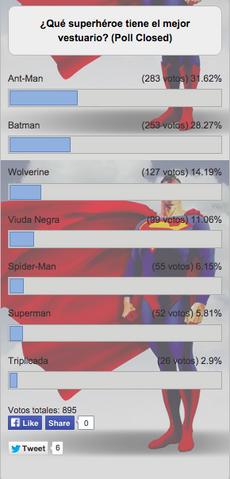 Archivo:Votación-Superhéroes.png