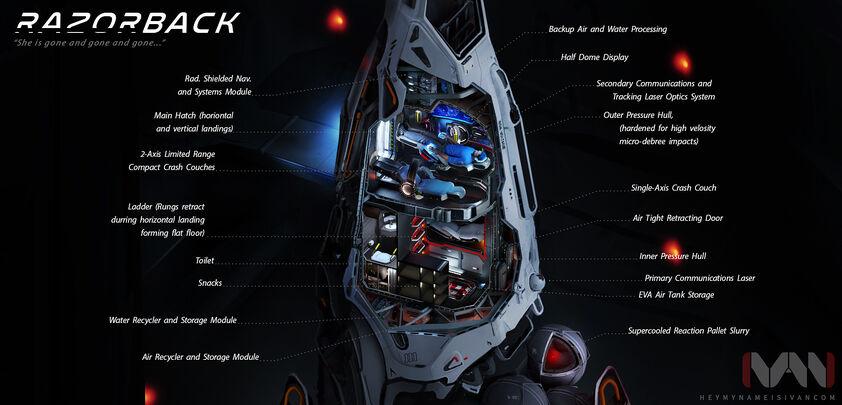 Ivan-sokol-razorback-cutaway-16-heymynameisivancom