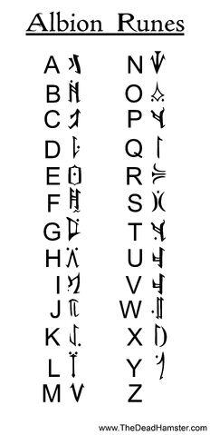 File:Albion Runes.jpg