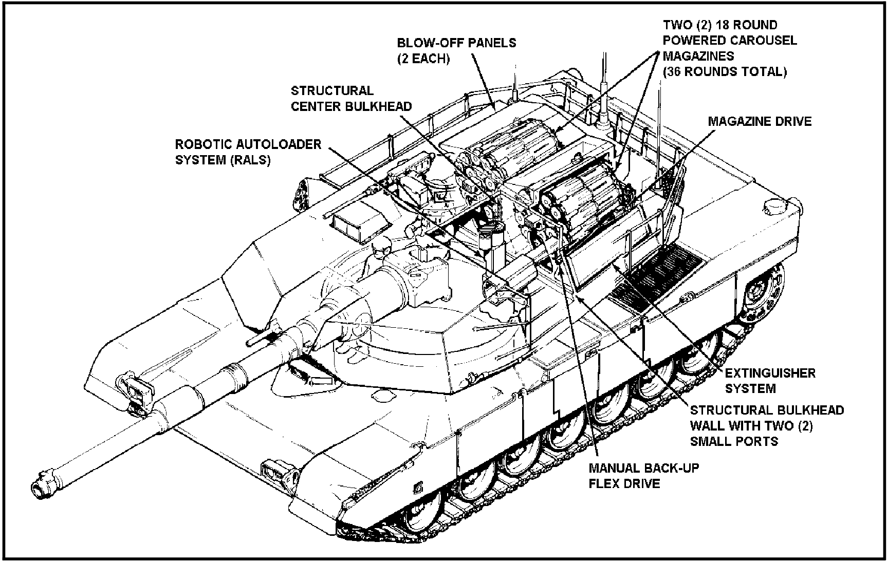 Abrams Schematic showing Auto  M1 Abrams Tank Drawing