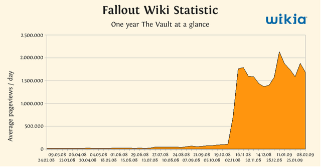 File:Fallout.png