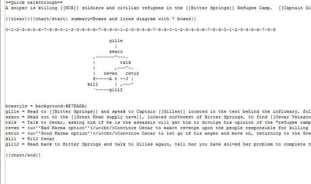 File:Chart js.jpg