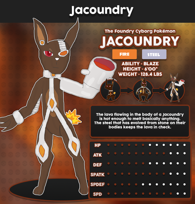 GSS - MO Jacoundry