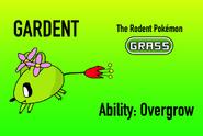 Gardent