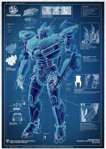 File:Pacific-Rim-Movie-Striker-Eureka-Australian-Jaeger.jpg