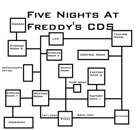 FNAFCDS-0
