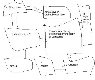 Kewl map