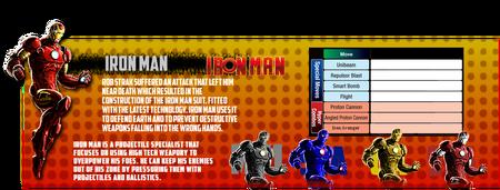 IronMan mvc4info