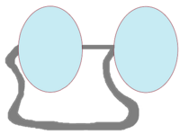 Gigagoggles