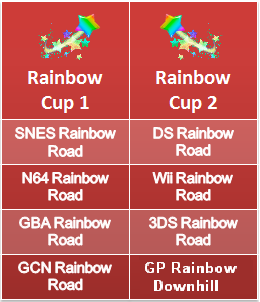 File:Rainbow Cups.png