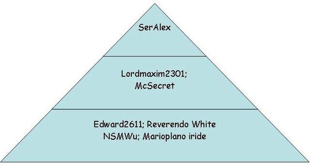 File:Fox Co. piramide.jpg