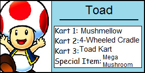 File:Toad mk.png