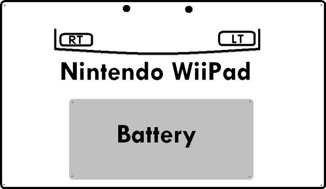 File:NinWiiPadFinal-back.png