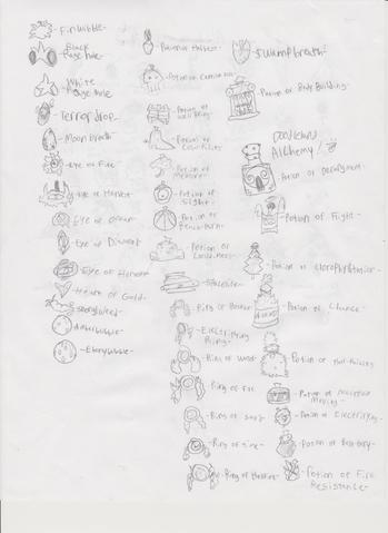 File:Doodleland Alchemy.png