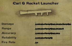 Carl G Rocket Launcher