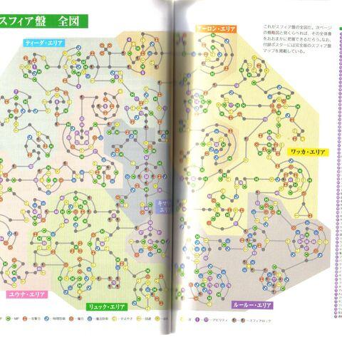 Final Fantasy X Sphere Grid Guide Tidus And Yuna Vchill