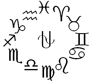 File:Zodiac Symbols.png