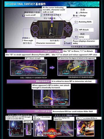 File:Dissidia-GameplayControls.jpg