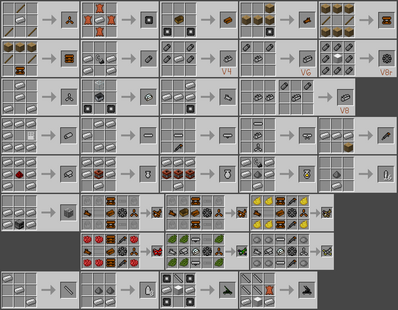 Aircraft parts flans gun mod wiki fandom powered by wikia - Minecraft crafting table recipes list ...