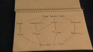 1x21 Hellinger's Map
