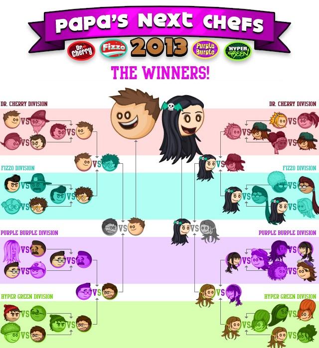 Champ_brackets2013.jpg