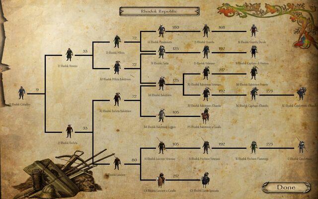 Как сделать большое войско в mount and blade warband