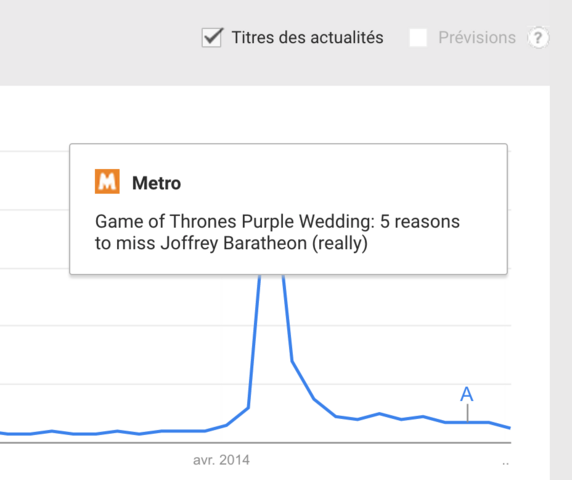 Fichier:Game of Thrones Google Trends News.png
