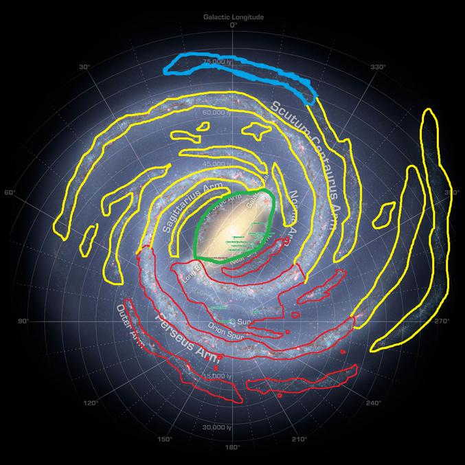 MilkyWay-Map (Human Annexization)