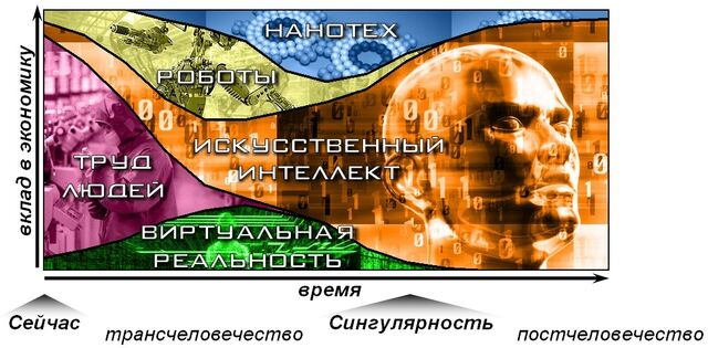 File:Chart2b.jpg