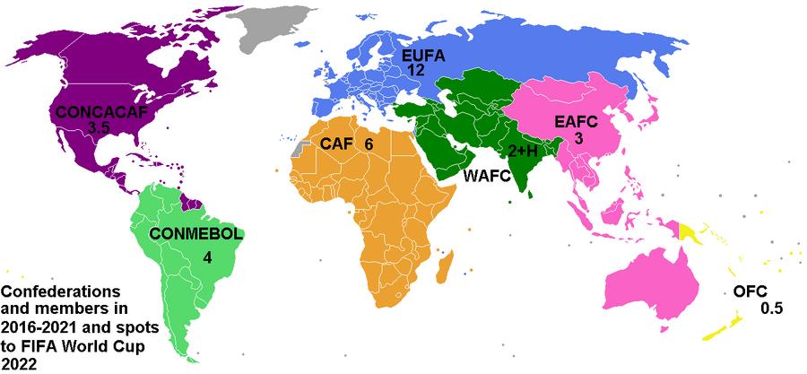 FIFA confederations 2019