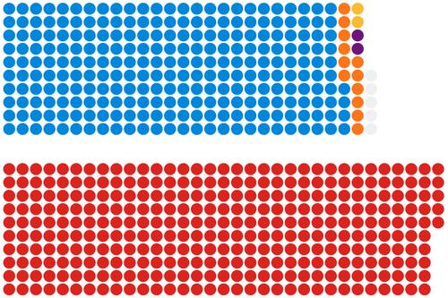 Virtual Parliament 2020 fake