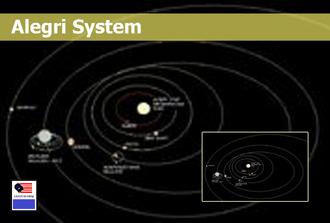 Alegri System