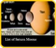 Satunr moons