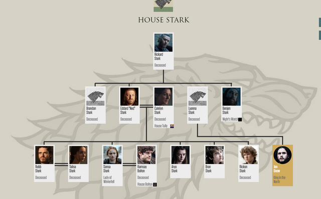 File:House Stark.png