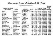 1930 National Air Tour scores