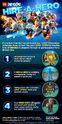 Lego Dimensions Info Hire-A-Hero Promo 11-18-2015