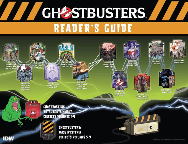File:GhostbustersReadersGuide.jpg