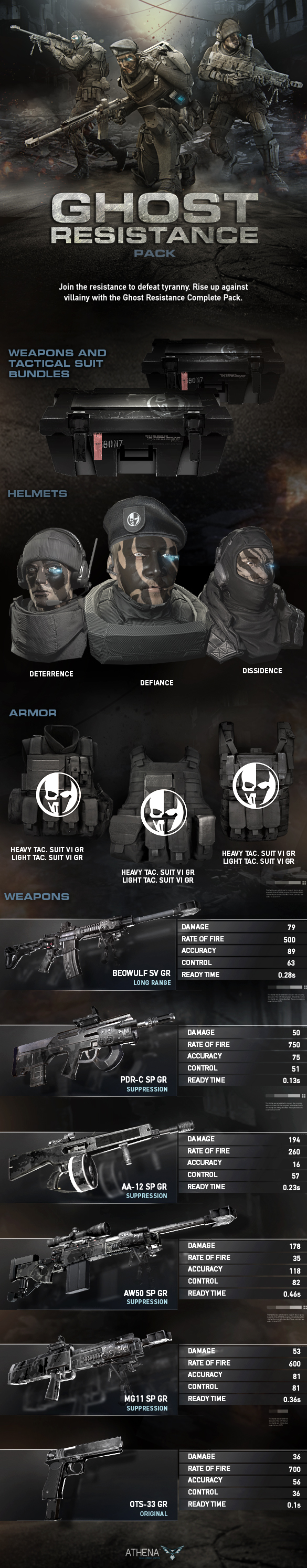 Ghost resistance pack
