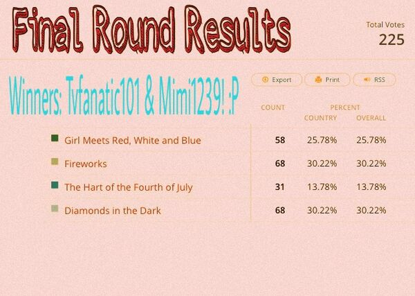 Final Round Results