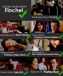 File:Finchel checklist.jpg