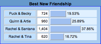 File:18 Best New Friendship.png