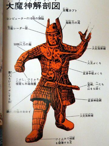 File:Daimajin Anatomy.jpg