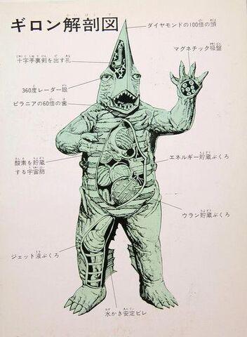 File:Guiron Anatomy.jpg