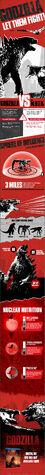 File:G14 - Know Godzilla.jpg