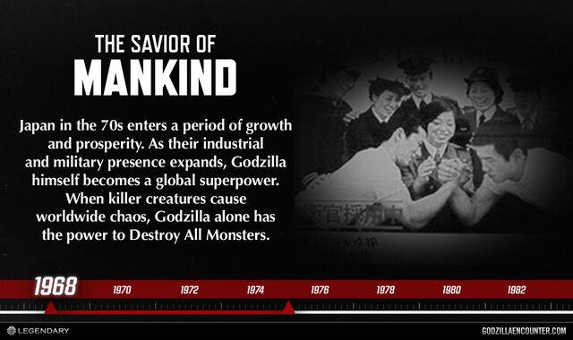 File:GODZILLA ENCOUNTER - History of Godzilla 8.jpg
