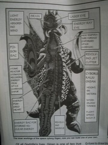 File:Old concept art of Gigan.jpg