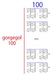 Gorgegol2