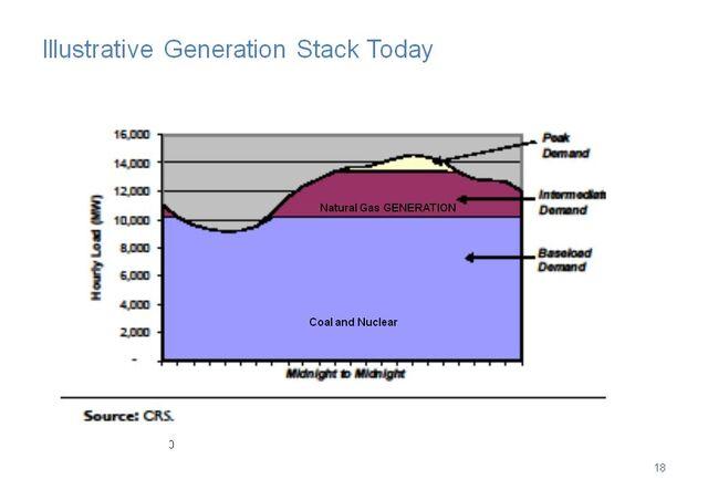 File:Illustrative generation.jpg